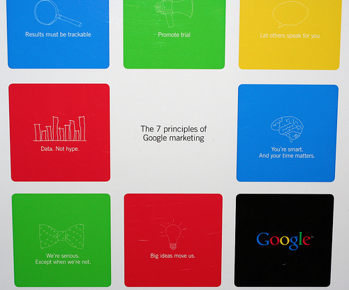 Google Marketing Principles